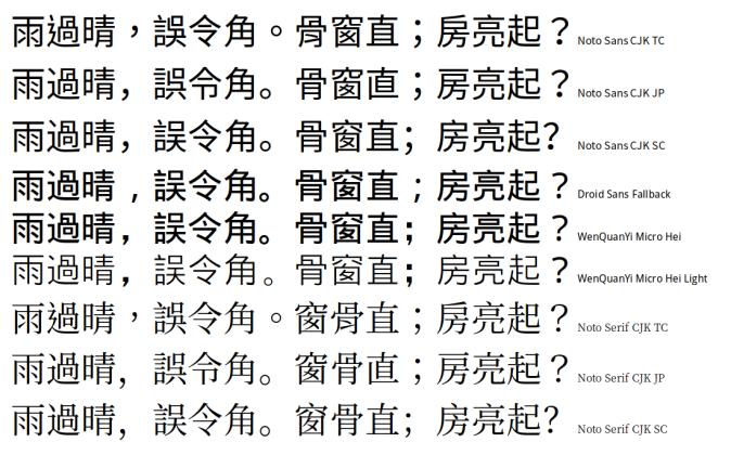 CJK Fonts